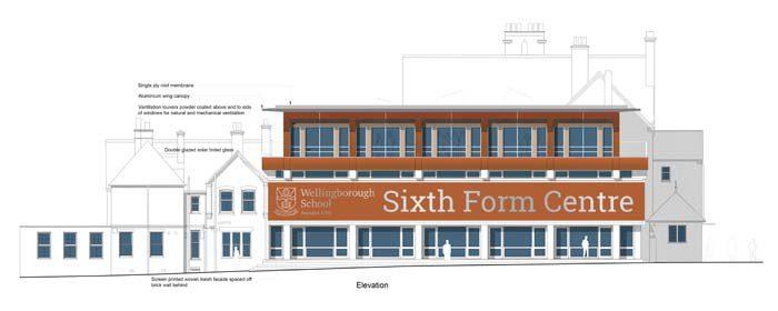 Sixth Form at Wellingborough School