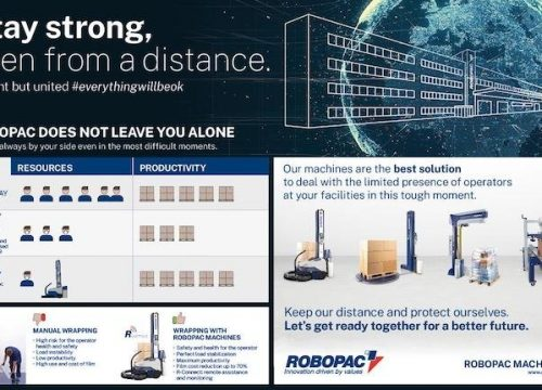 Robopac - Offering a variety of Pallet wrapping equipment